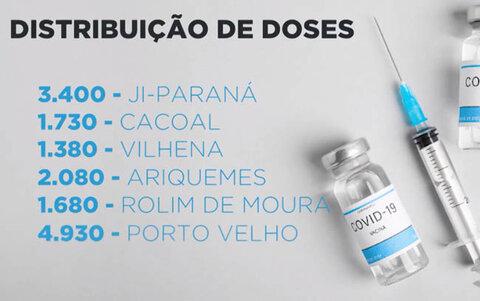 Rondônia recebe Coronavac para quem teve 2° dose cancelada