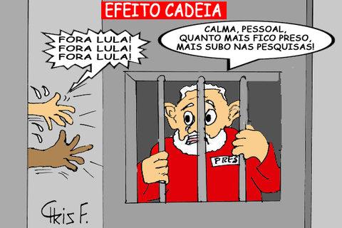 EFEITO CADEIA