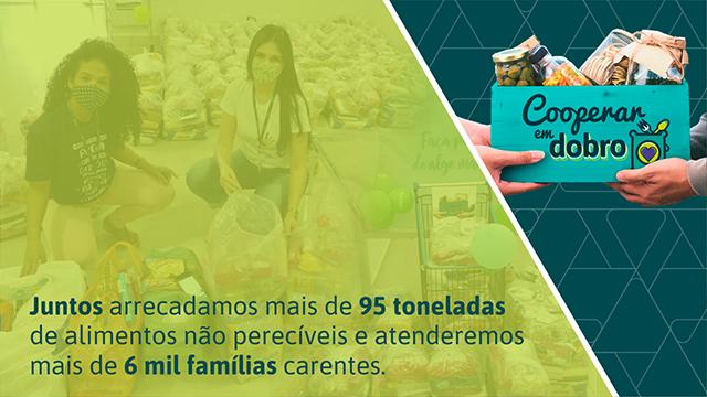 Com o apoio da comunidade, Sicoob Credip arrecada mais de 95 toneladas de alimentos - Gente de Opinião