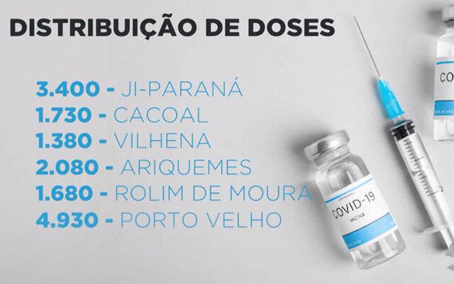 Rondônia recebe Coronavac para quem teve 2° dose cancelada - Gente de Opinião