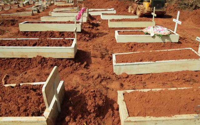 Rondônia ainda lidera ranking nacional de mortes por covid 19 - Gente de Opinião